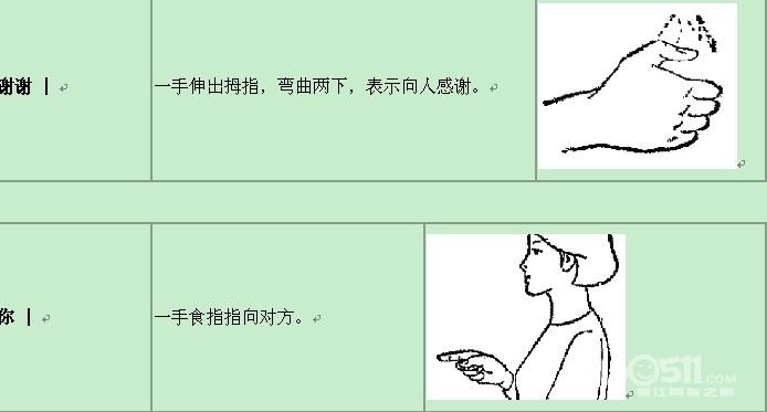 我是一名手语翻译,我希望更多的人来关注聋哑人 -Powered by Discuz