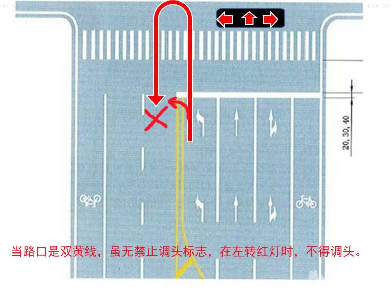 机动车在十字路口怎样掉头不算违章,在路口处没有明确