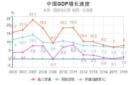 九寨沟历年gdp_印度4至6月GDP同比跌23.9 成世界第二差 第一是美国