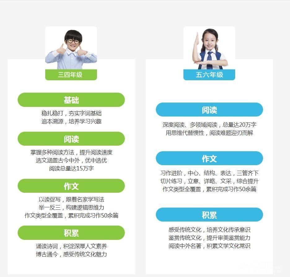 镇江新东方学校小学语文课外辅导春季班招生啦!